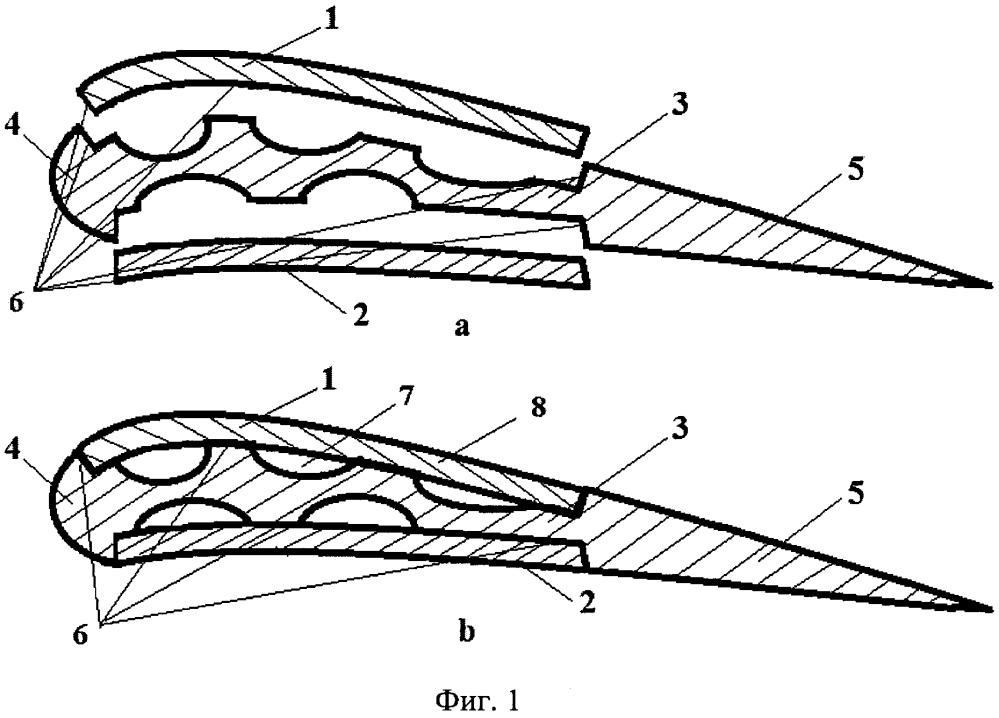 Способ изготовления комбинированной полой лопатки турбомашины из алюминиевого сплава