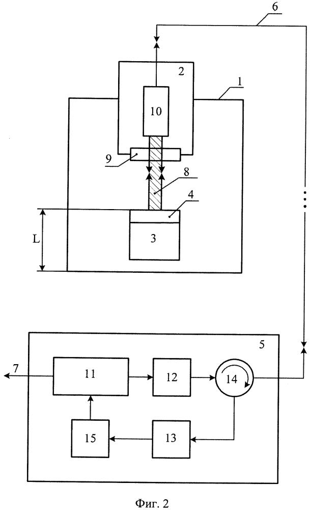 Интеллектуальная система для удаленного контроля положения рабочего органа внутри замкнутого пространства