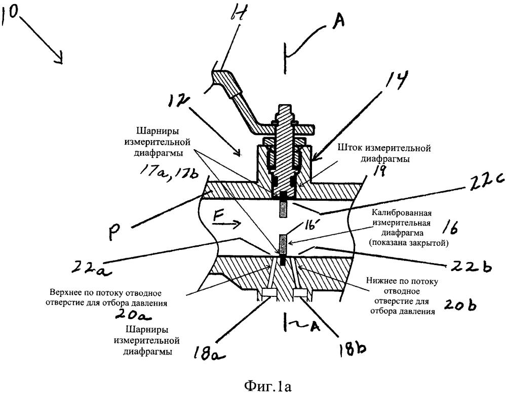 Устройство для измерения расхода текучей среды (варианты)