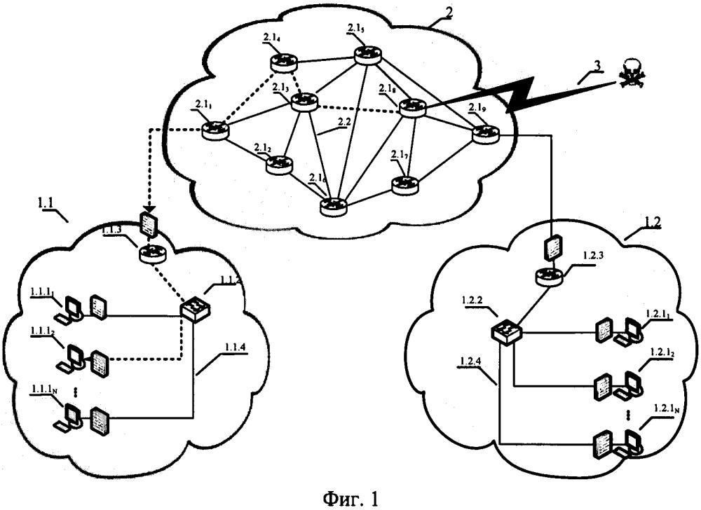 Способ обнаружения удаленных атак на автоматизированные системы управления