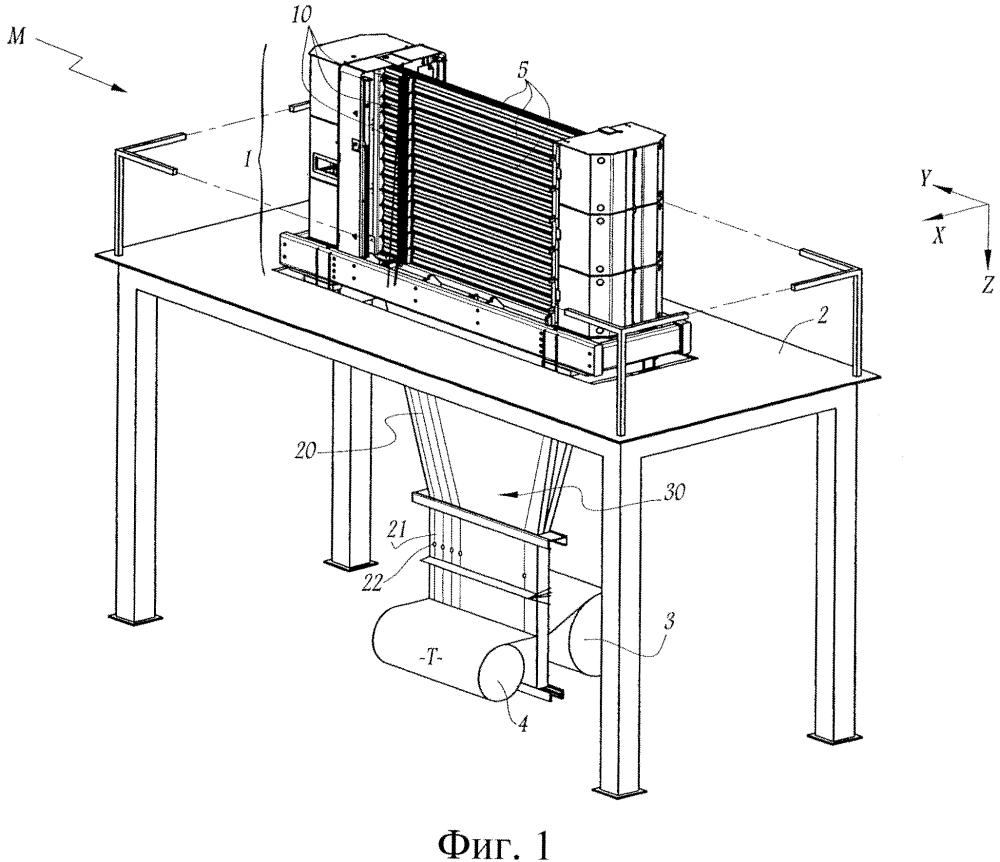 Зевообразующее устройство и ткацкий станок, оборудованный таким устройством