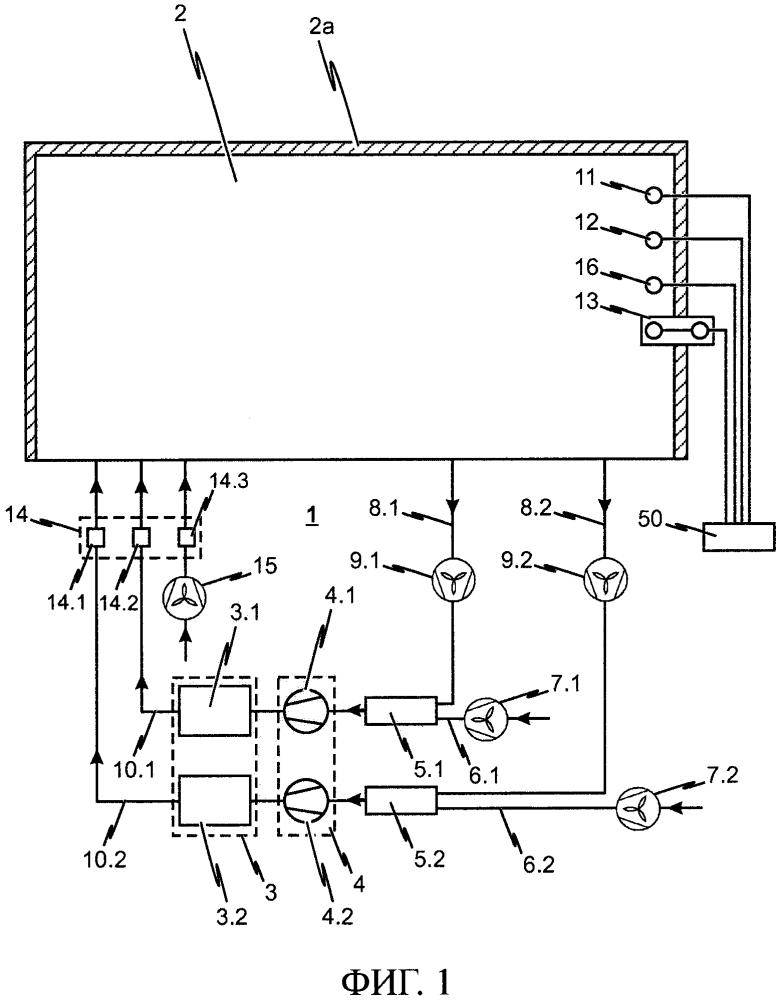 Способ и устройство для определения и/или контроля герметичности закрытого помещения
