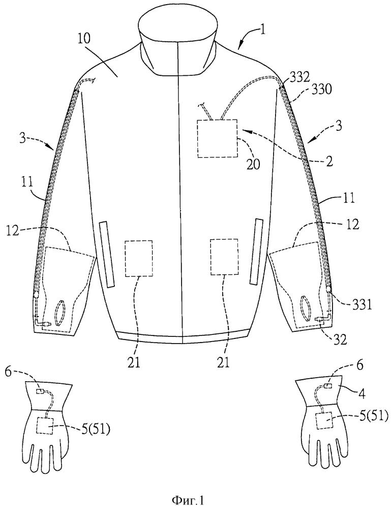 Электрическая одежда