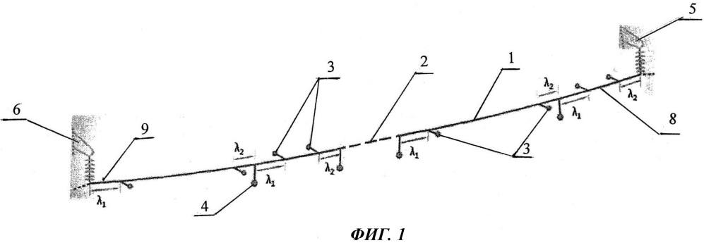 Способ ограничения интенсивности пляски одиночных проводов воздушной линии электропередачи и устройство для его осуществления