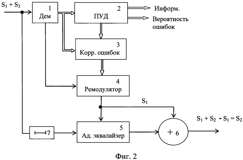 Способ обработки составных сигналов, работающих в общей полосе частот