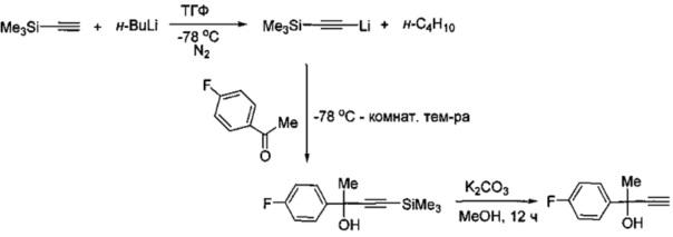 Атом-экономный безотходный способ получения 2-(4-фторфенил)-бут-3-ин-2-ола