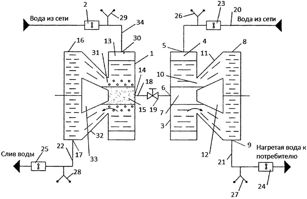 Устройство пароводяного струйного теплонагревателя