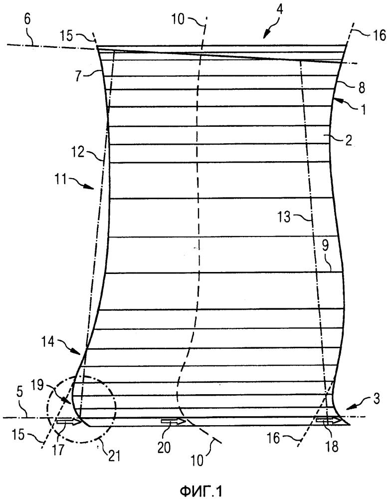 Способ профилирования заменяющей лопатки в качестве заменяющей части для старой лопатки для турбомашины с осевым направлением потока