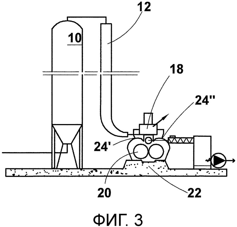 Способ и система введения технологической жидкости с этапа обработки в моющее и/или фильтрующее устройство