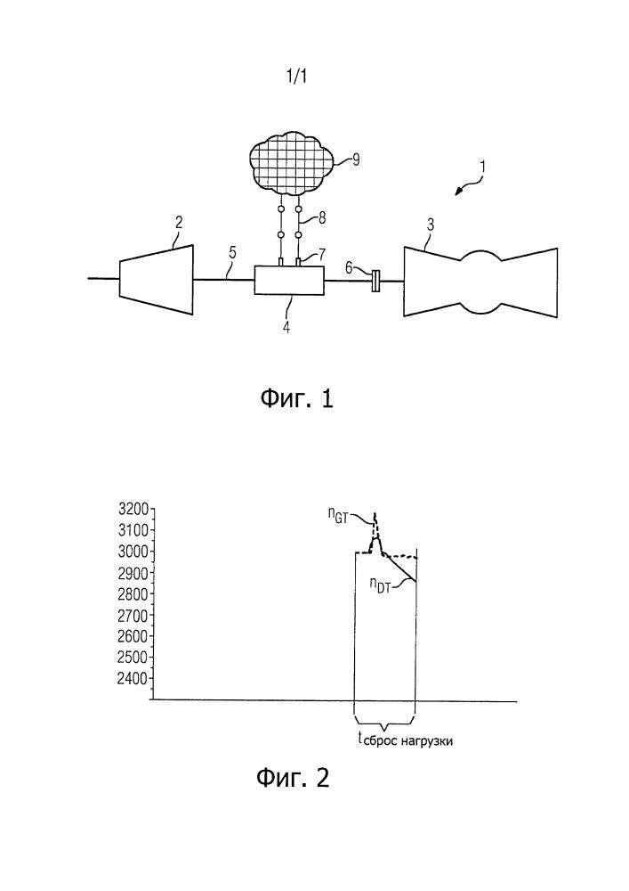Способ испытания защиты от сверхноминальной скорости вращения одновальной газопаротурбинной установки