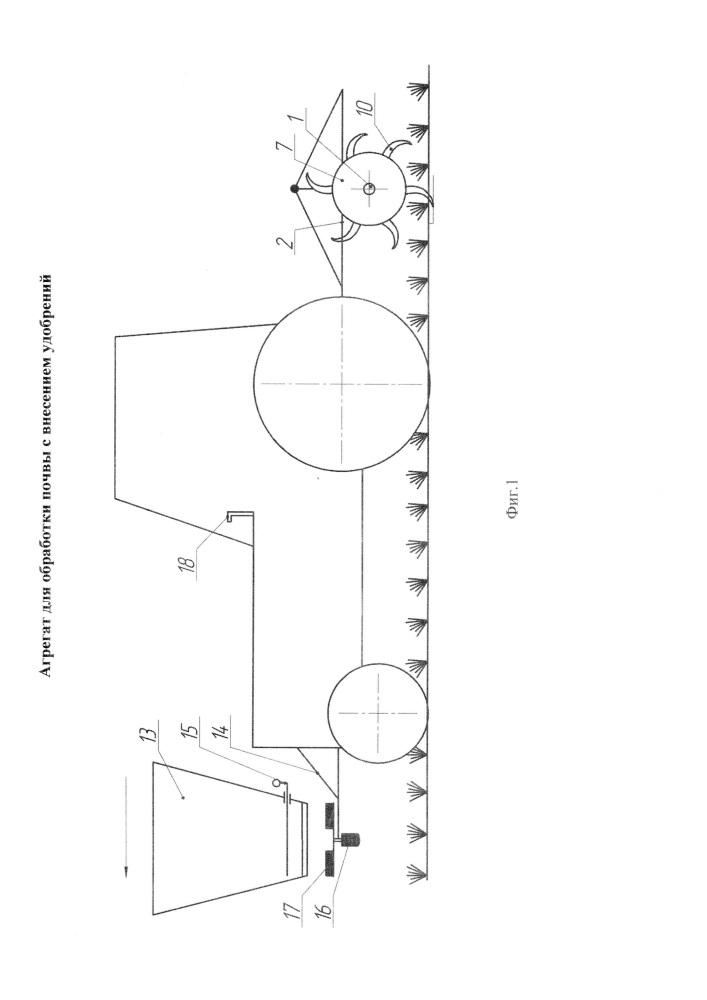 Агрегат для обработки почвы с внесением удобрений