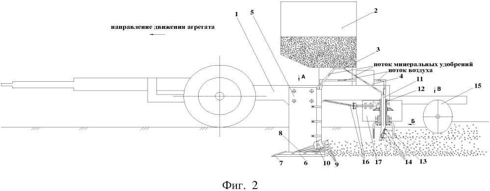 Способ подготовки почвенной зоны под развитие картофеля и устройство для его осуществления