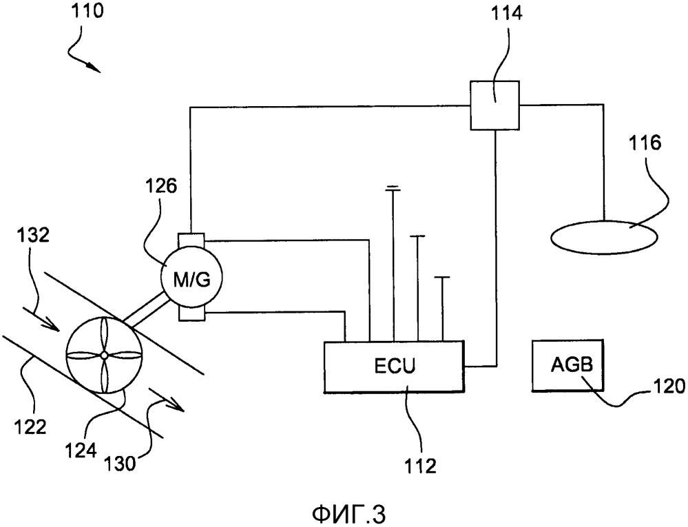 Устройство вентиляции и электропитания вычислительного устройства двигателя летательного аппарата