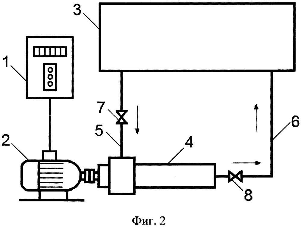 Способ испытаний погружных центробежных насосов