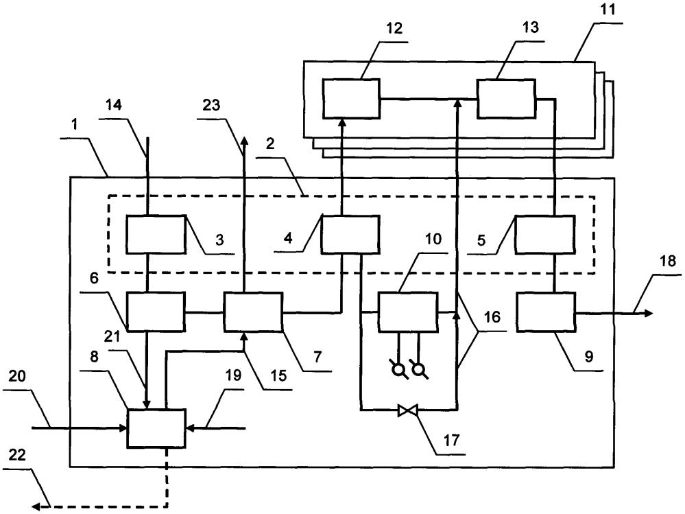 Автономная блочно-модульная автоматизированная газораспределительная станция