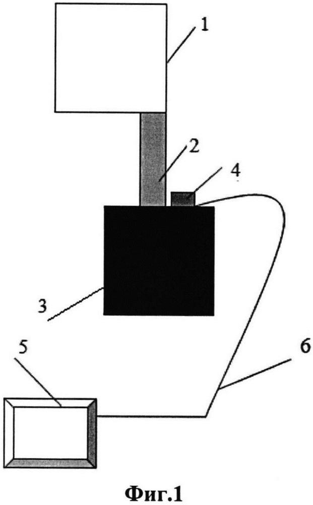 Устройство непрерывного контроля обогащения и содержания оксида гадолиния в пресспорошке ядерного топлива при его засыпке в устройство прессования топливных таблеток