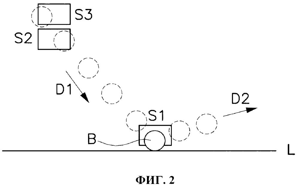 Способ и система для определения факта столкновения сферического элемента с компонентом игрового поля или расположения на нем или вблизи него