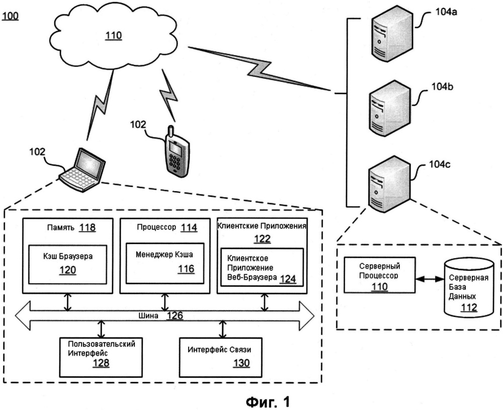 Система и способ управления и организации кэша веб-браузера