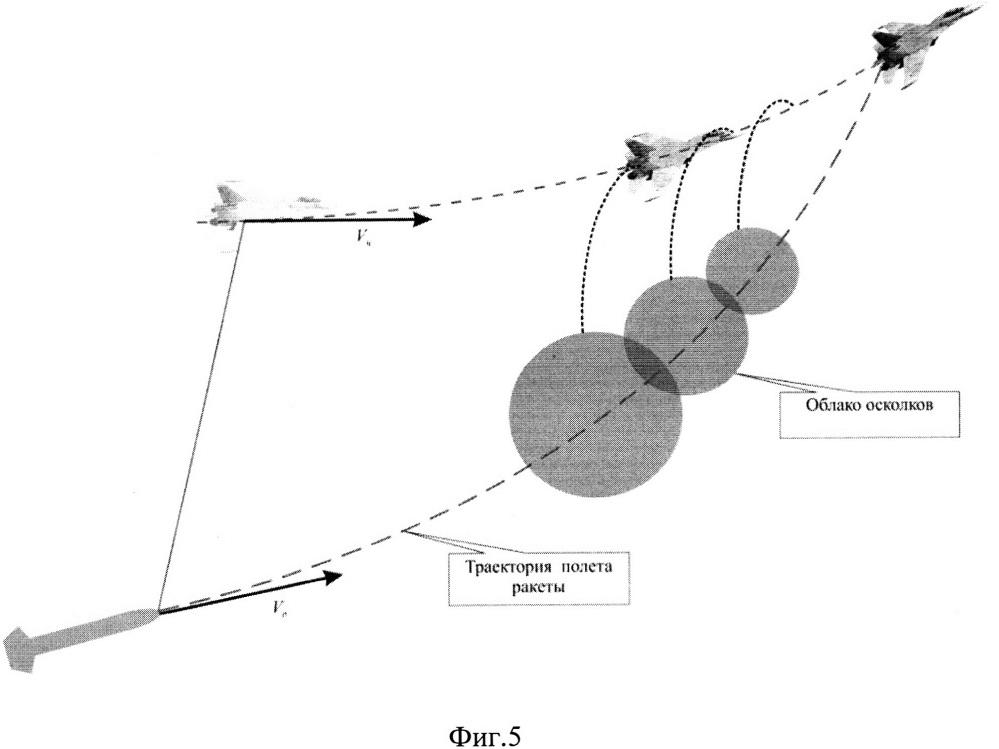 Способ защиты летательных аппаратов от ракет, оснащенных головками самонаведения с матричным фотоприемным устройством