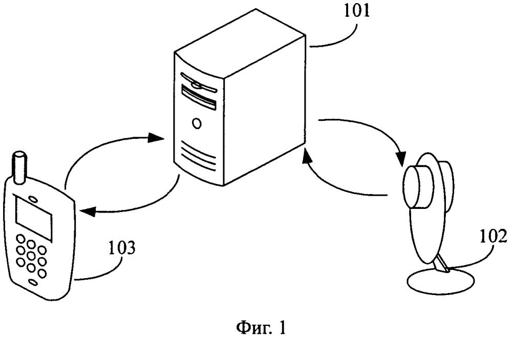 Способ и устройство тревожной сигнализации