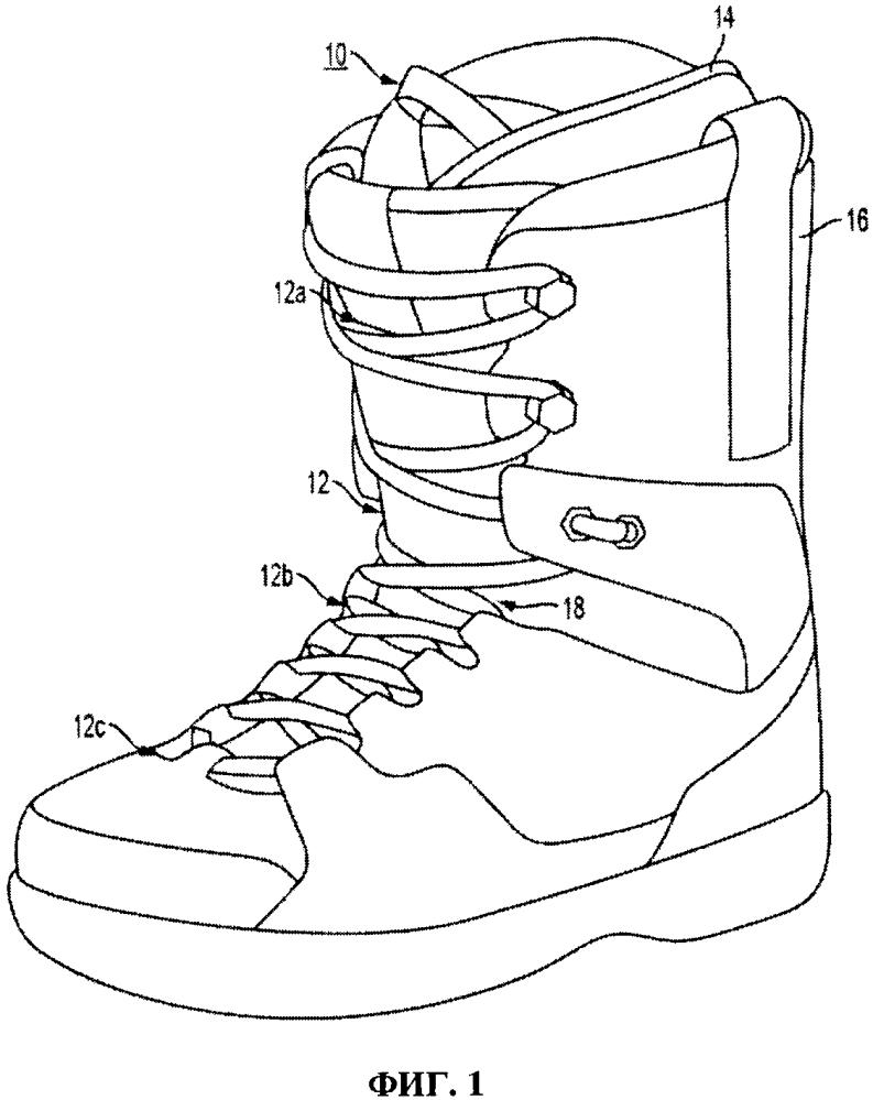 Настроечные элементы для обуви