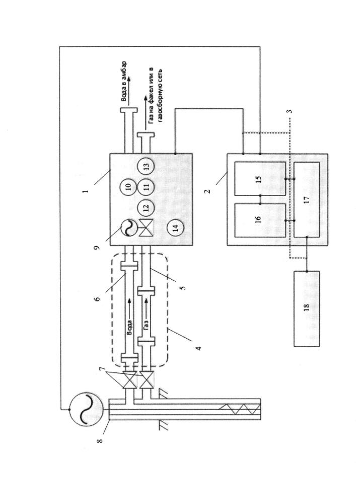 Модульная обвязка метаноугольной скважины