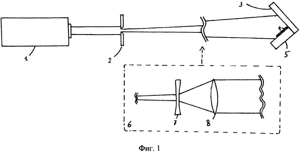 Устройство для изготовления периодических структур методом лазерной интерференционной литографии с использованием лазера с перестраиваемой длиной волны