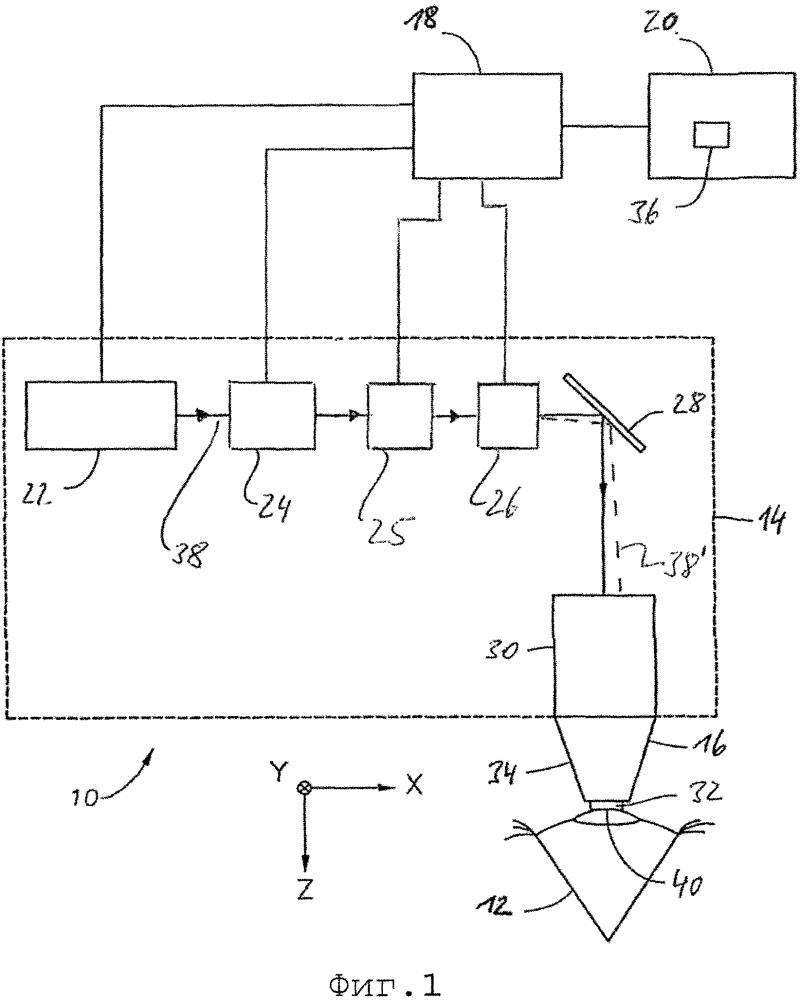 Система и метод сканирования лучом ультракороткого импульсного излучения