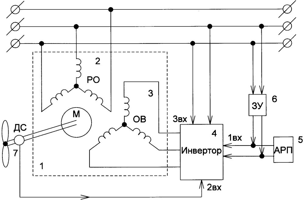 Автономная генераторная установка на базе асинхронной машины с короткозамкнутым ротором