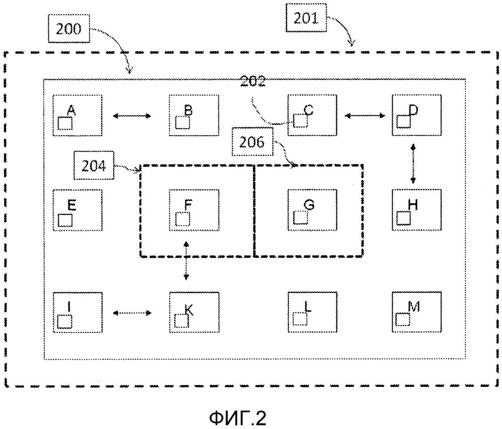 Контроллер для системы освещения, система освещения и способ управления системой освещения