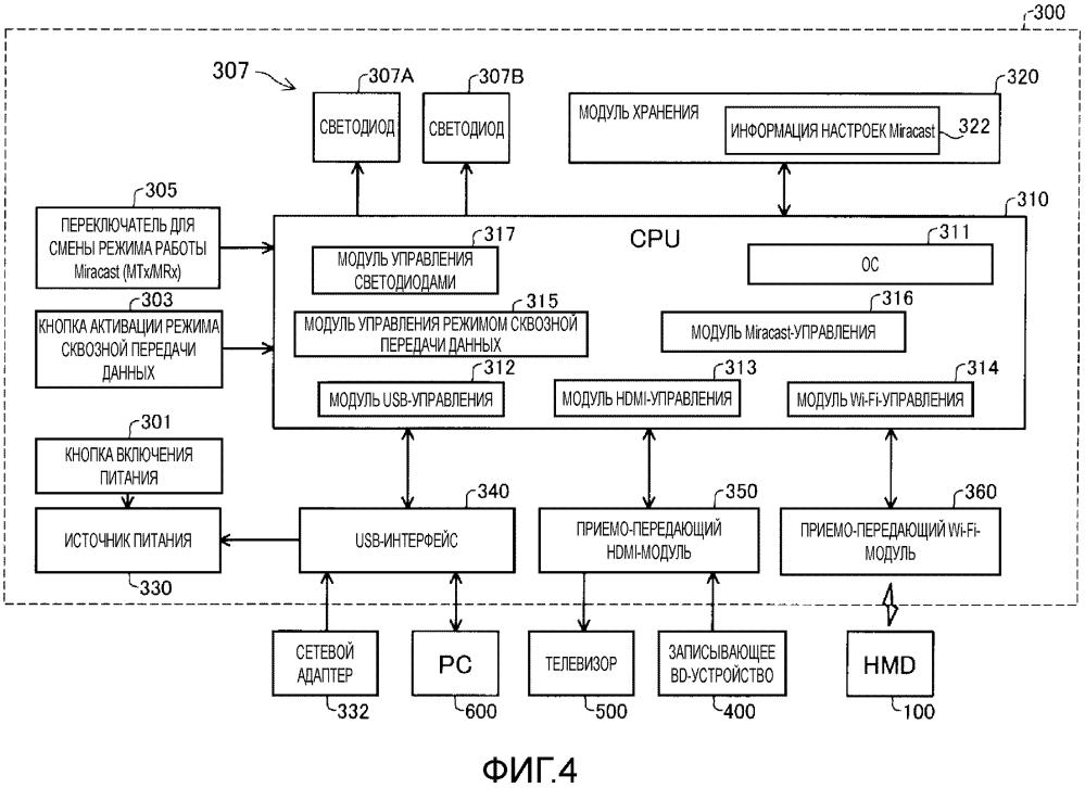 Система передачи и отображения видео