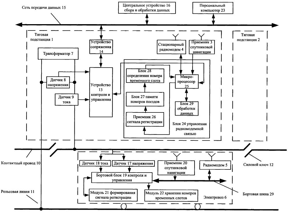 Система для контроля и регулирования мощности и энергии, расходуемой транспортной системой