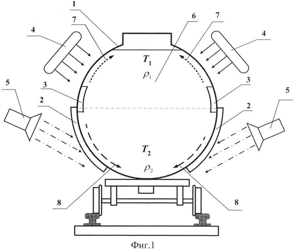 Способ перевозки вязких нефтепродуктов и цистерна для его реализации