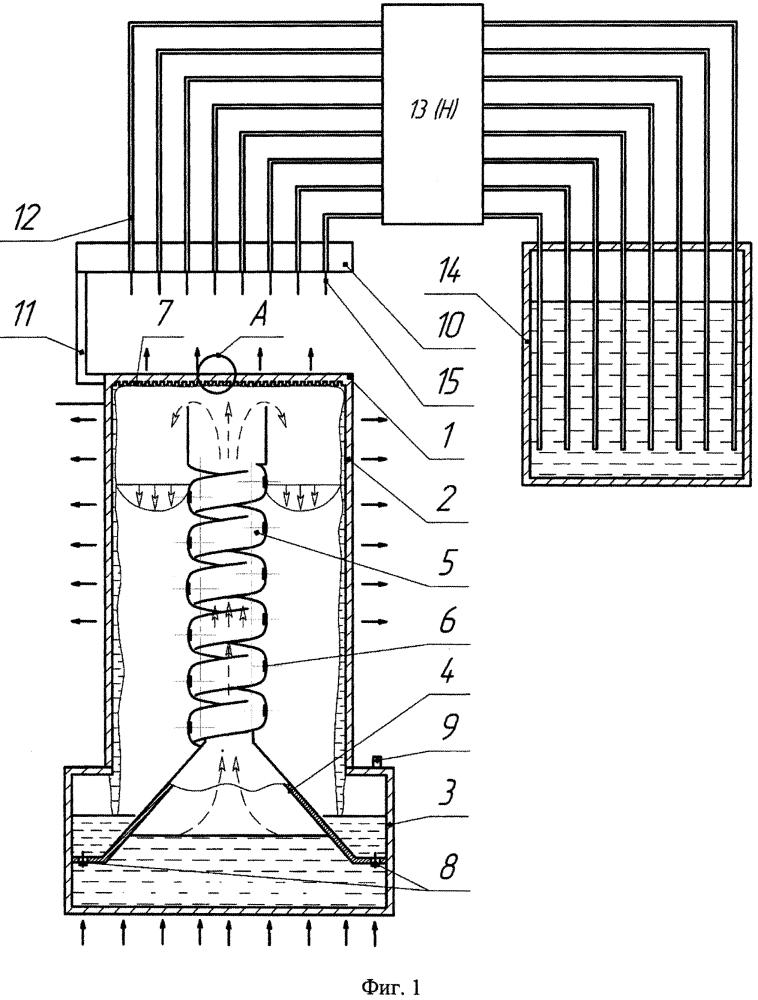 Теплообменник термосифон расчет стоимости теплообменника