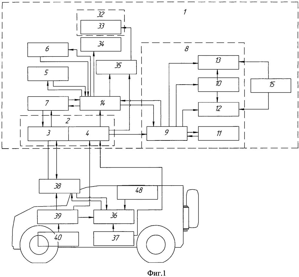 Боевой модуль с дистанционным управлением