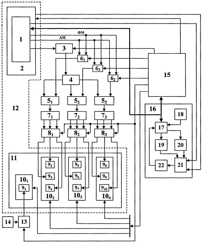 Устройство полунатурного моделирования системы управления беспилотным летательным аппаратом с радиолокационным визиром
