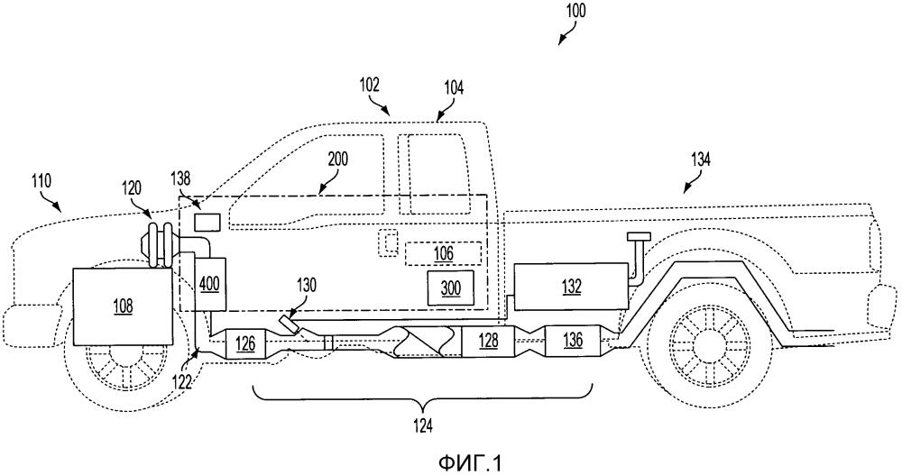 Способ обогрева транспортного средства, грузовик с приводом от дизельного двигателя с кабиной для экипажа и способ управления теплопередающей системой грузовика с приводом от дизельного двигателя