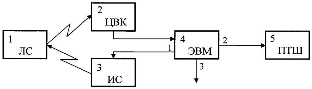 Способ и устройство обнаружения линейчатых структур