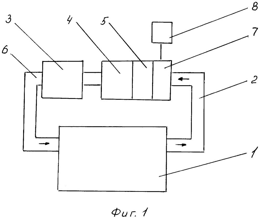 Способ обнаружения взрывоопасных и отравляющих веществ на объектах, имеющие контуры замкнутых объемов воздуха