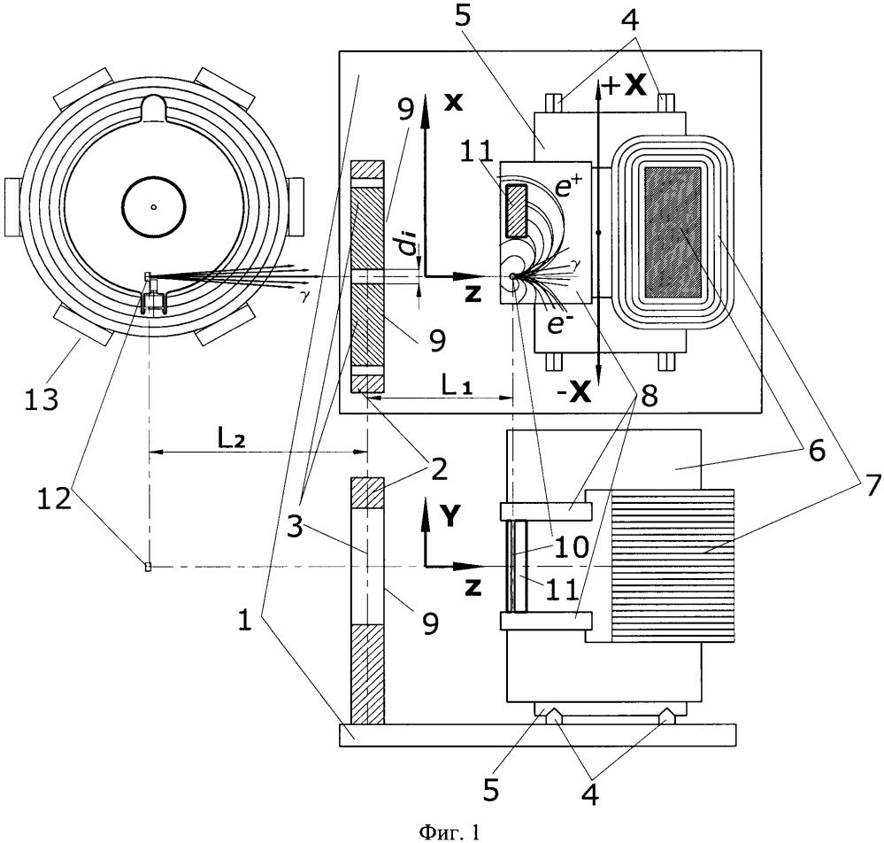 Устройство для определения размеров фокусного пятна тормозного излучения ускорителя