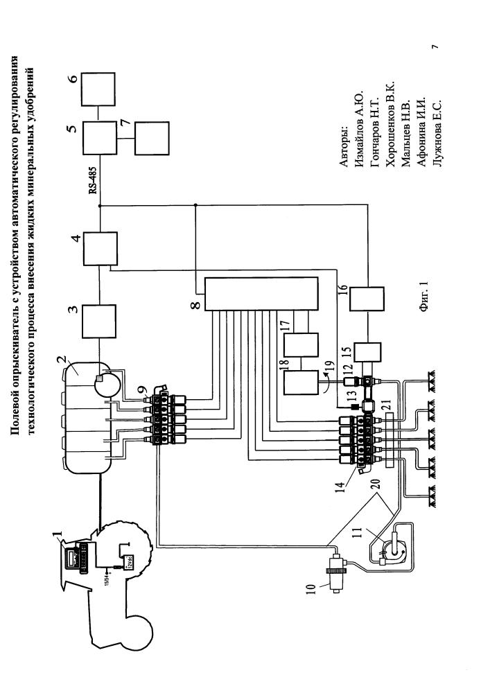 Полевой опрыскиватель для автоматического регулирования технологического процесса внесения жидких минеральных удобрений