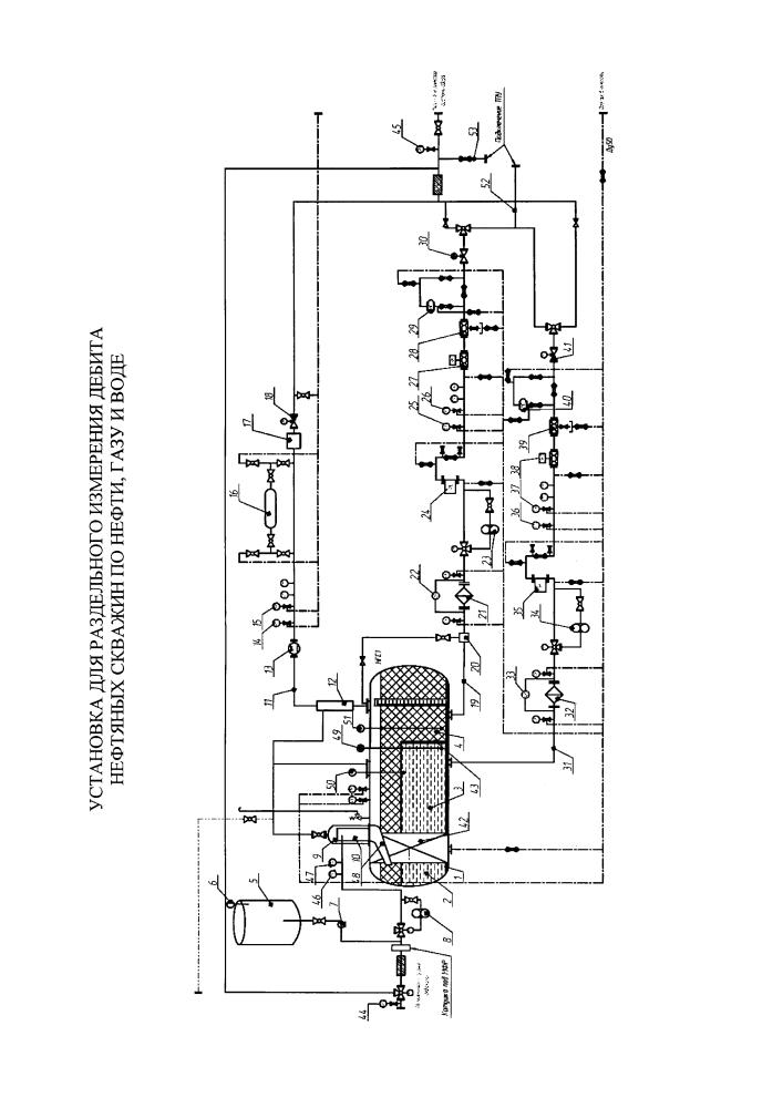 Установка для раздельного измерения дебита нефтяных скважин по нефти, газу и воде