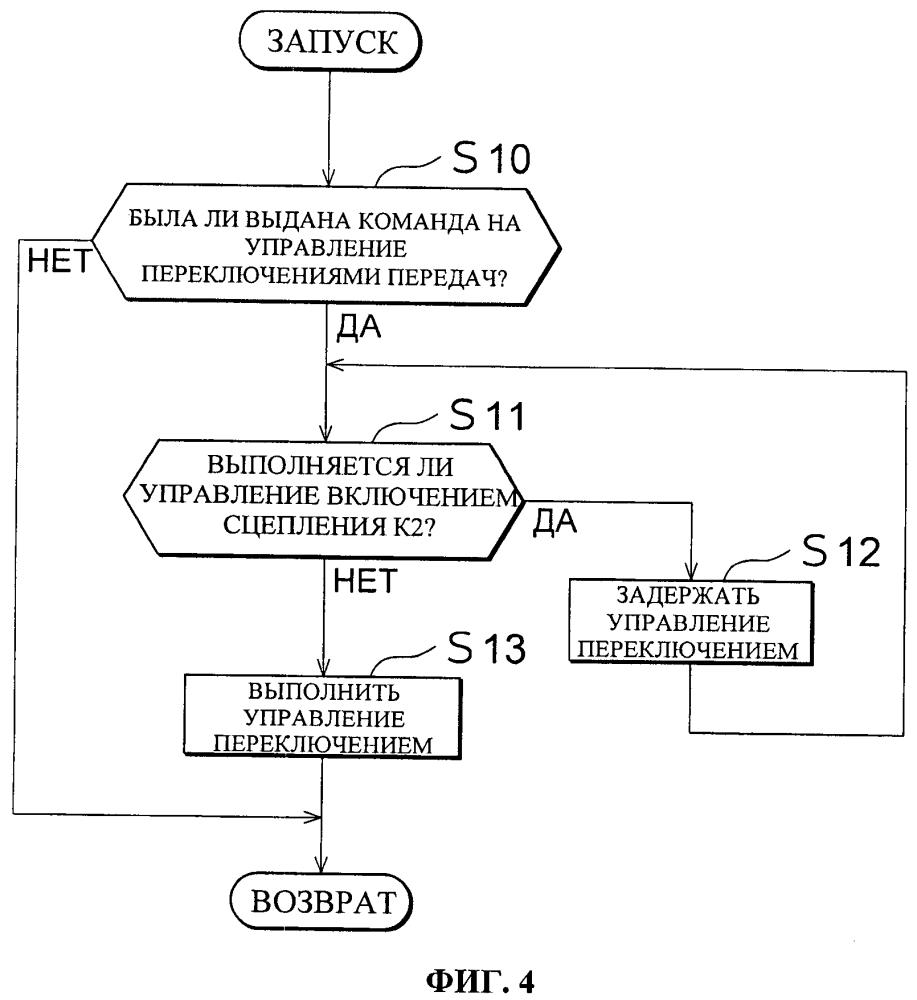 Система привода для гибридного транспортного средства