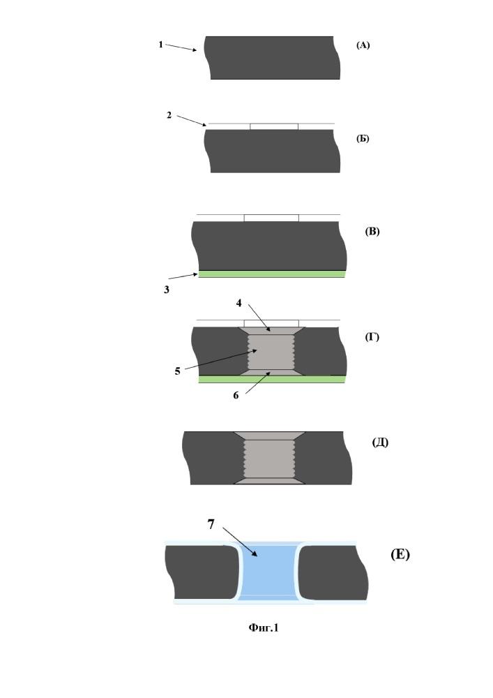 Способ изготовления сквозных металлизированных микроотверстий в кремниевой подложке