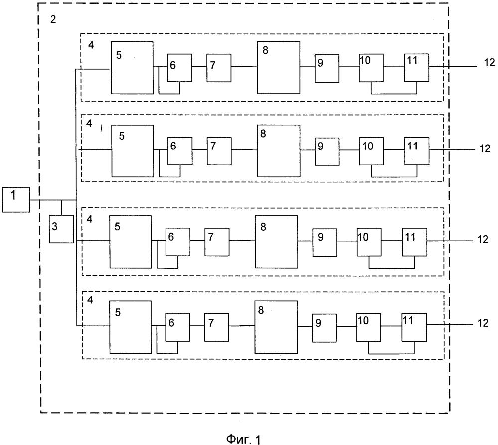 Многодиапазонное устройство для селекции, усиления и преобразования сигнала