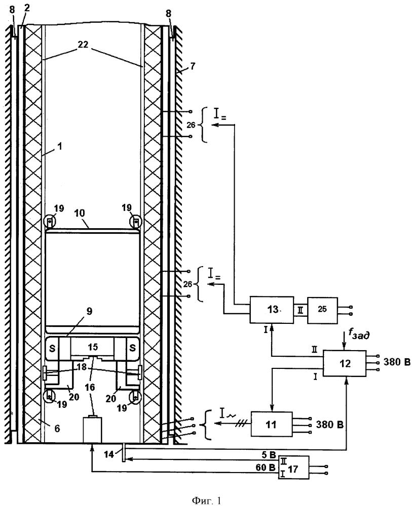 Лифт с электроприводом подъема электрическим линейным двигателем