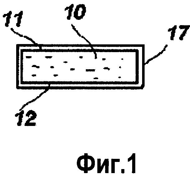 Изоляционное изделие или устройство, содержащее изоляцию на волокнистой основе
