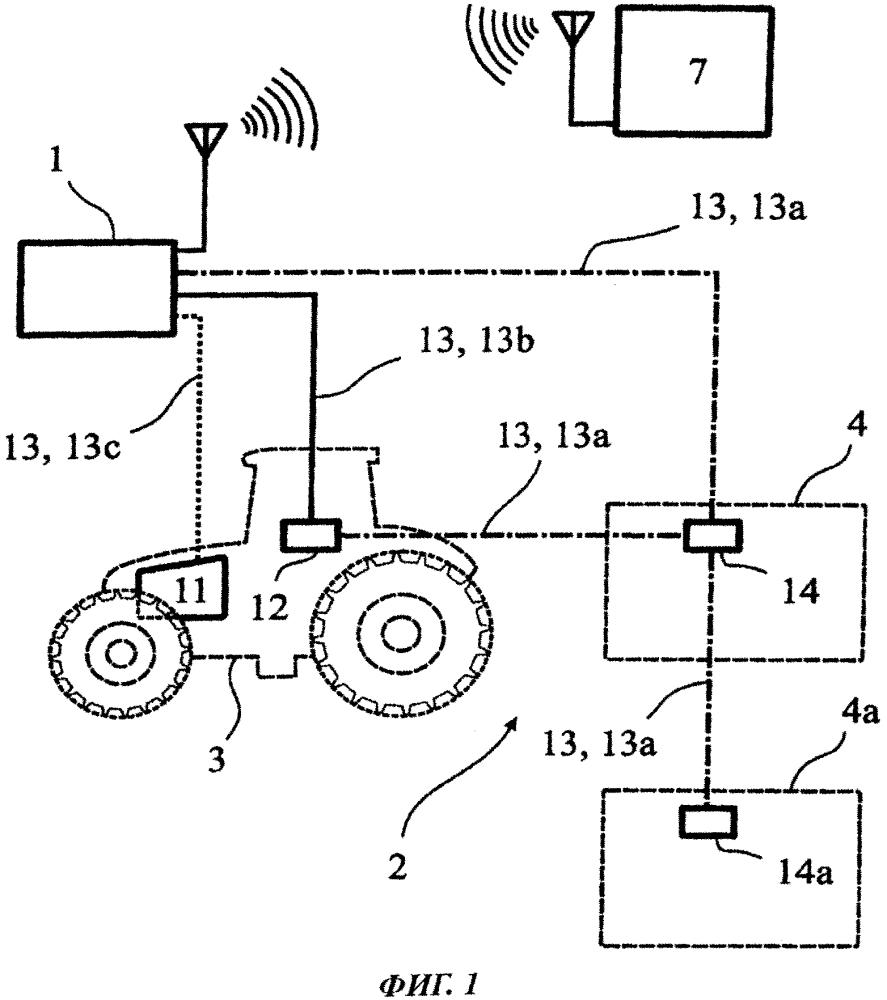 Телеметрическое устройство и способ определения состояния сельскохозяйственного автопоезда, сельскохозяйственный автопоезд и электронный блок навесного агрегата