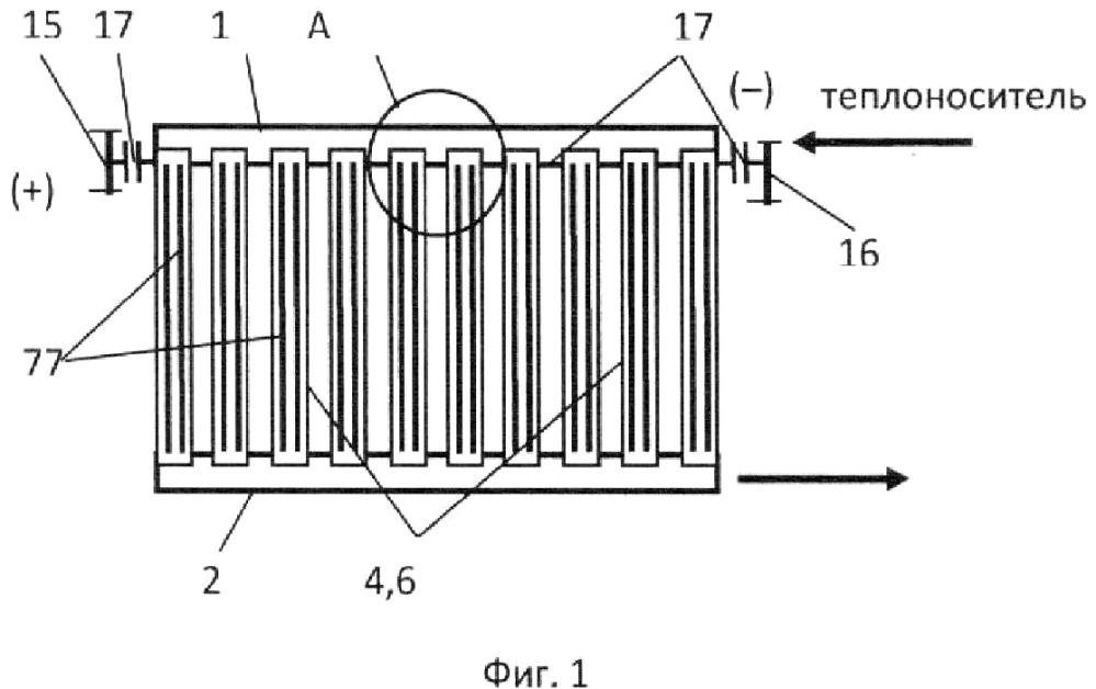 Комплексный электрогенерирующий отопительный прибор