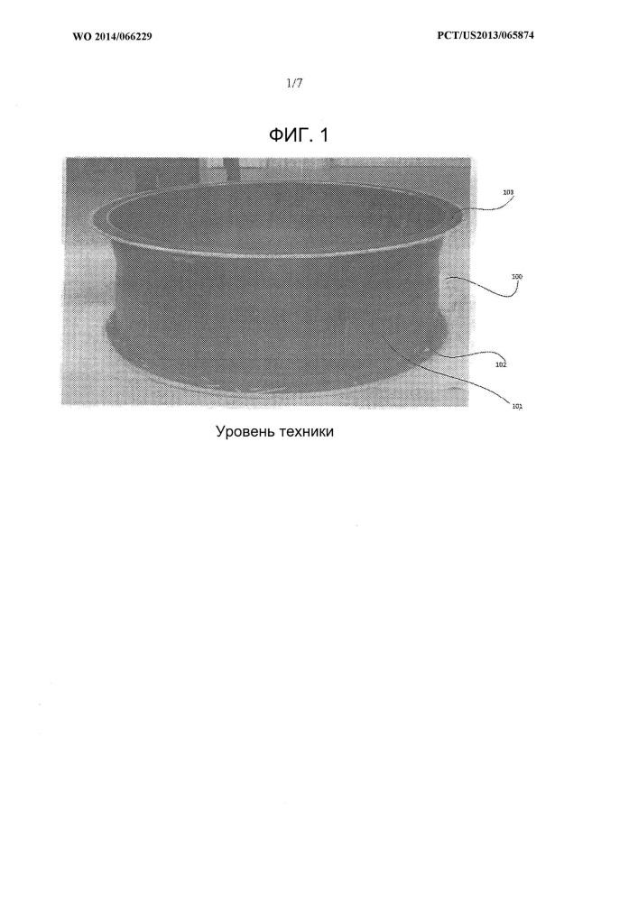 Периферийные элементы жесткости для композитных корпусов вентиляторов